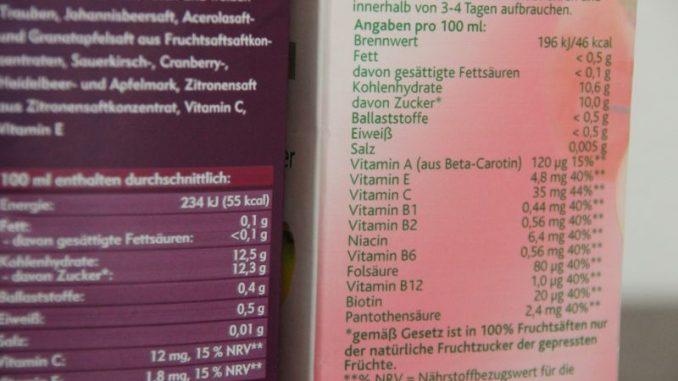 Zutatenlisten auf Lebensmitteln beliben oft ungelesen - Foto: Landvolk