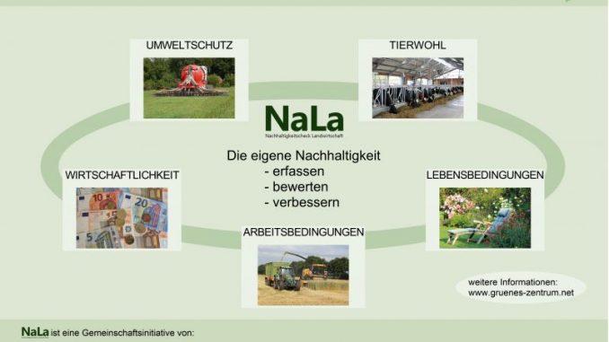 Nachhaltigkeit zeigen - NaLA nutzen -